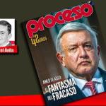PROCESO Y LA LIBERTAD - CADENA DE MANDO - RAUDEL ÁVILA